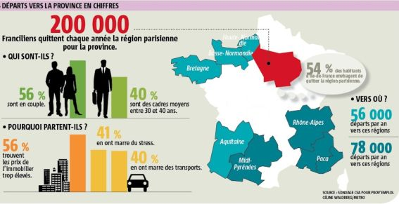 infographie-province