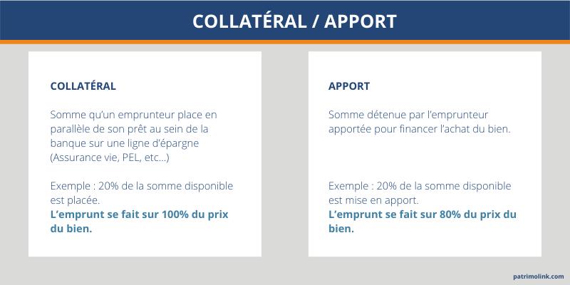 calcul-capacite-endettement-expatrie