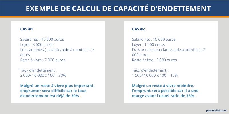 calcul-taux-endettement-expatrie
